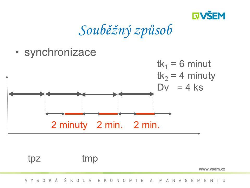 Souběžný způsob synchronizace tk 1 = 6 minut tk 2 = 4 minuty Dv = 4 ks 2 minuty2 min. tpztmp