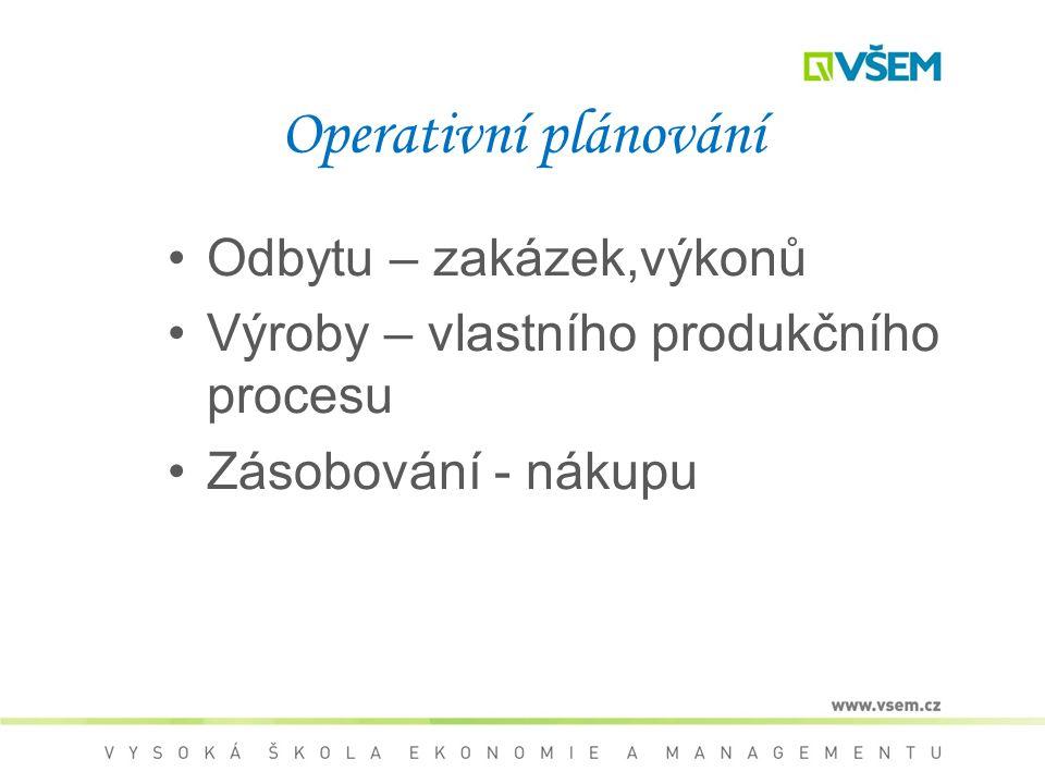 Operativní plánování Odbytu – zakázek,výkonů Výroby – vlastního produkčního procesu Zásobování - nákupu
