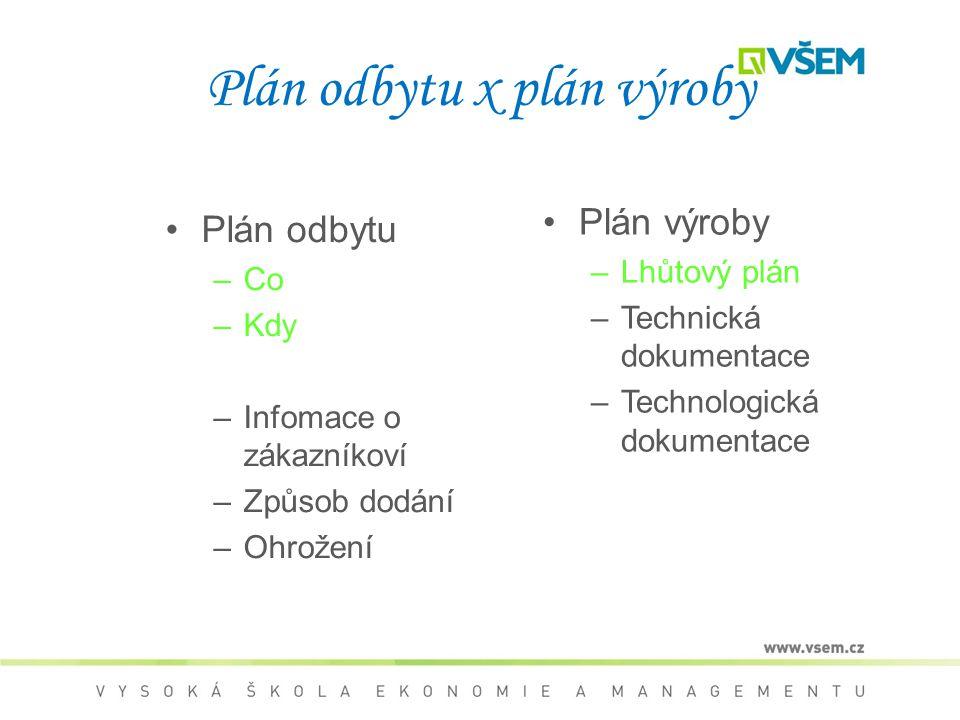 Plán odbytu x plán výroby Plán odbytu –C–Co –K–Kdy –I–Infomace o zákazníkoví –Z–Způsob dodání –O–Ohrožení Plán výroby –L–Lhůtový plán –T–Technická dokumentace –T–Technologická dokumentace