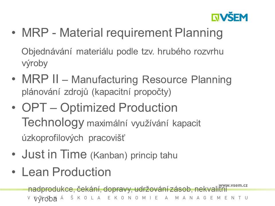 MRP - Material requirement Planning Objednávání materiálu podle tzv. hrubého rozvrhu výroby MRP II – Manufacturing Resource Planning plánování zdrojů