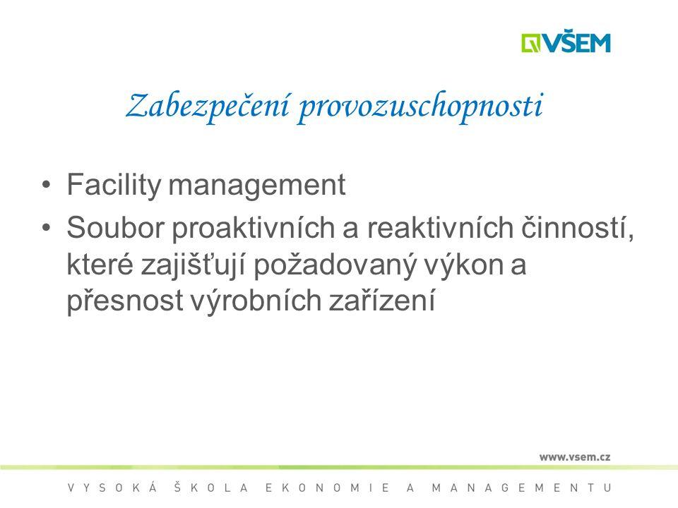 Zabezpečení provozuschopnosti Facility management Soubor proaktivních a reaktivních činností, které zajišťují požadovaný výkon a přesnost výrobních zařízení