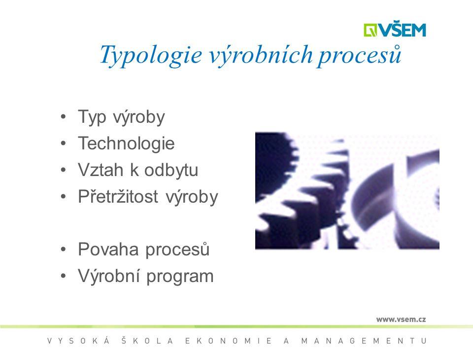 Typologie výrobních procesů Typ výroby Technologie Vztah k odbytu Přetržitost výroby Povaha procesů Výrobní program