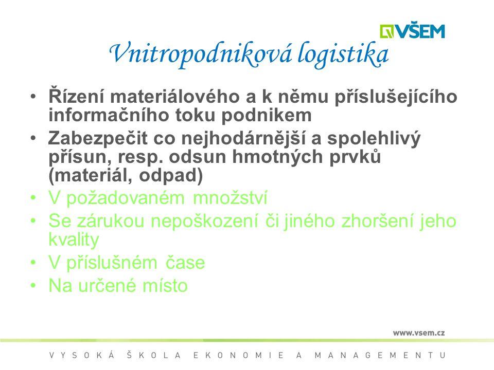 Vnitropodniková logistika Řízení materiálového a k němu příslušejícího informačního toku podnikem Zabezpečit co nejhodárnější a spolehlivý přísun, resp.