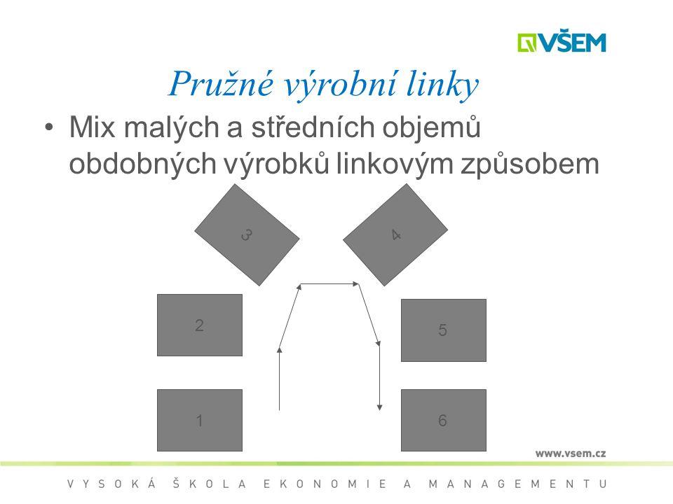 Pružné výrobní linky Mix malých a středních objemů obdobných výrobků linkovým způsobem 1 2 3 4 5 6