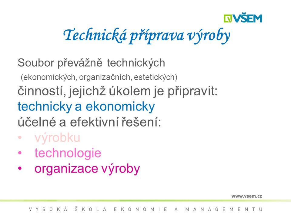 Technická příprava výroby Soubor převážně technických (ekonomických, organizačních, estetických) činností, jejichž úkolem je připravit: technicky a ek