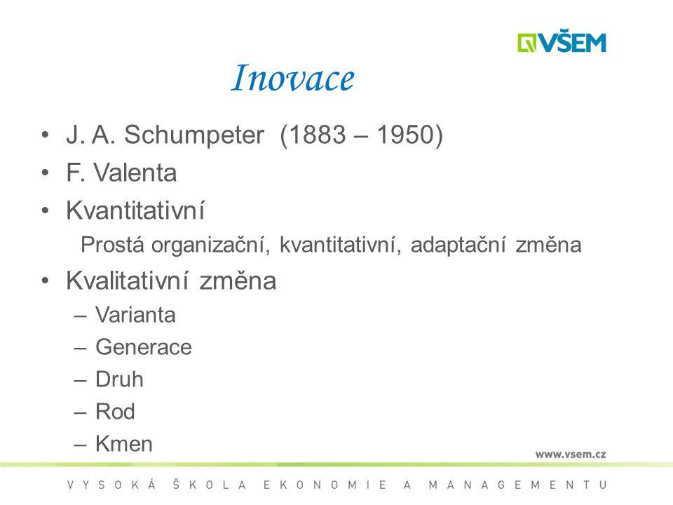 J. A. Schumpeter (1883 – 1950) F. Valenta Kvantitativní Prostá organizační, kvantitativní, adaptační změna Kvalitativní změna –Varianta –Generace –Dru