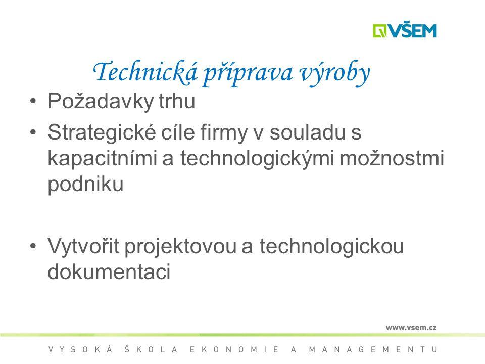 Technická příprava výroby Požadavky trhu Strategické cíle firmy v souladu s kapacitními a technologickými možnostmi podniku Vytvořit projektovou a technologickou dokumentaci