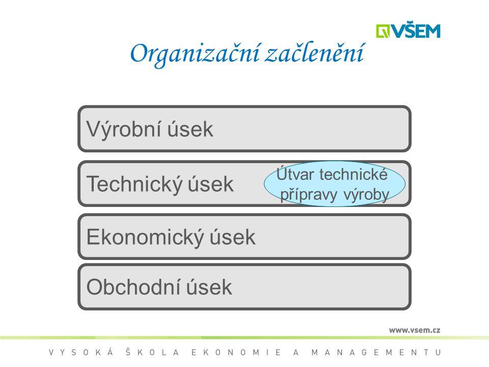 Organizační začlenění Obchodní úsek Technický úsek Ekonomický úsek Výrobní úsek Útvar technické přípravy výroby