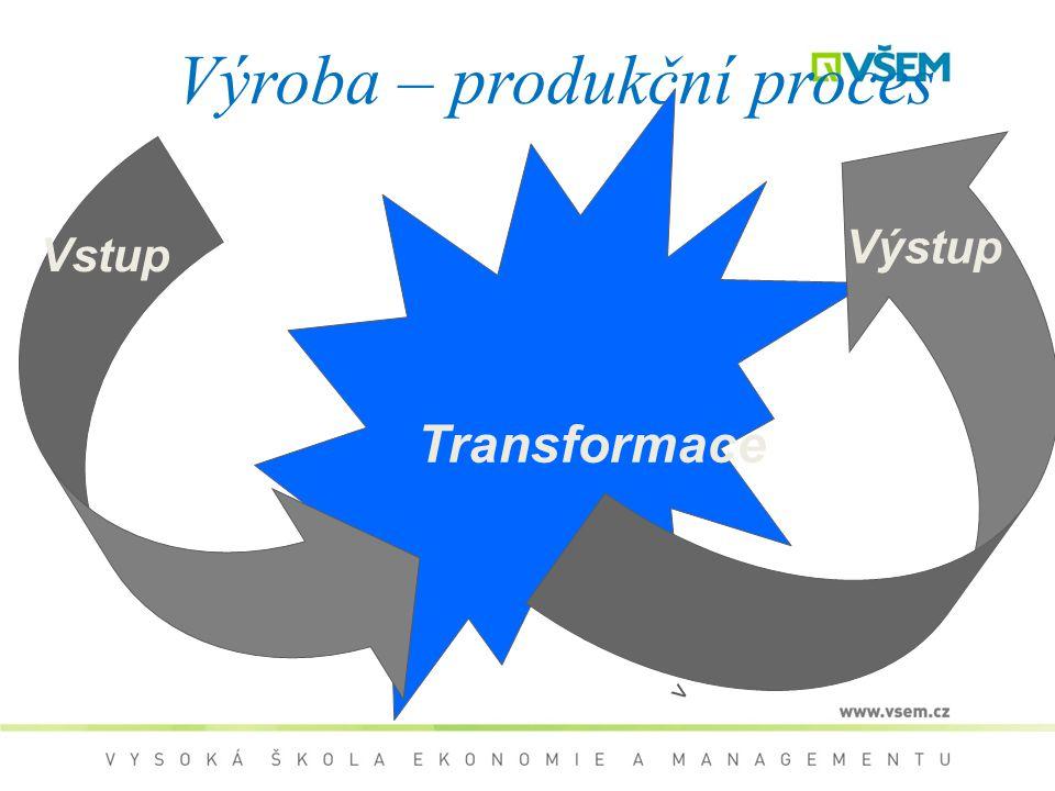 Časová struktura Etapy výrobního procesu Fáze výrobního procesu Operace