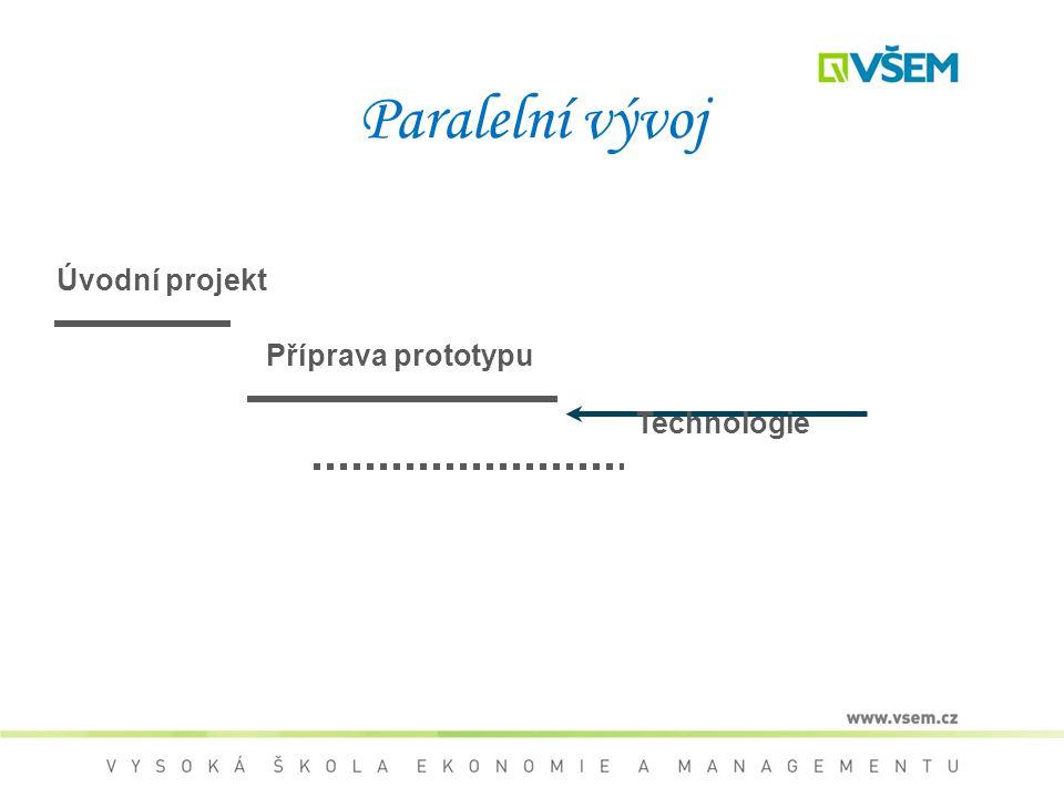 Paralelní vývoj Úvodní projekt Příprava prototypu Technologie