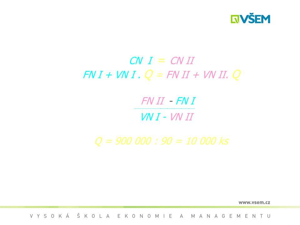 CN I = CN II FN I + VN I. Q = FN II + VN II. Q FN II - FN I -------------------------------------------------- VN I - VN II Q = 900 000 : 90 = 10 000