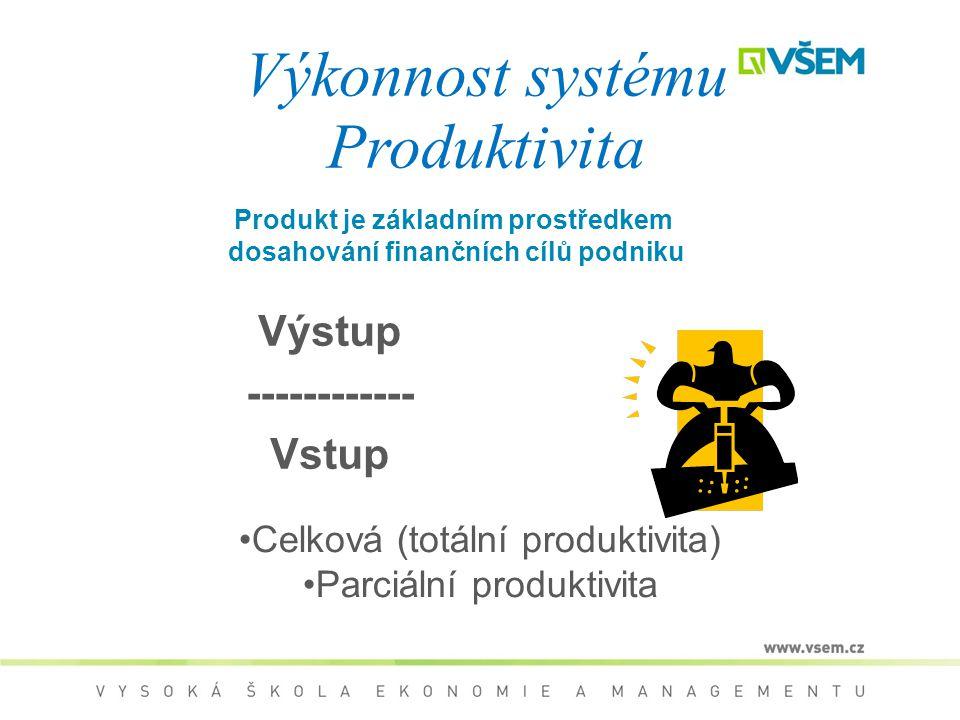 Výkonnost systému Produktivita Výstup ------------ Vstup Celková (totální produktivita) Parciální produktivita Produkt je základním prostředkem dosaho
