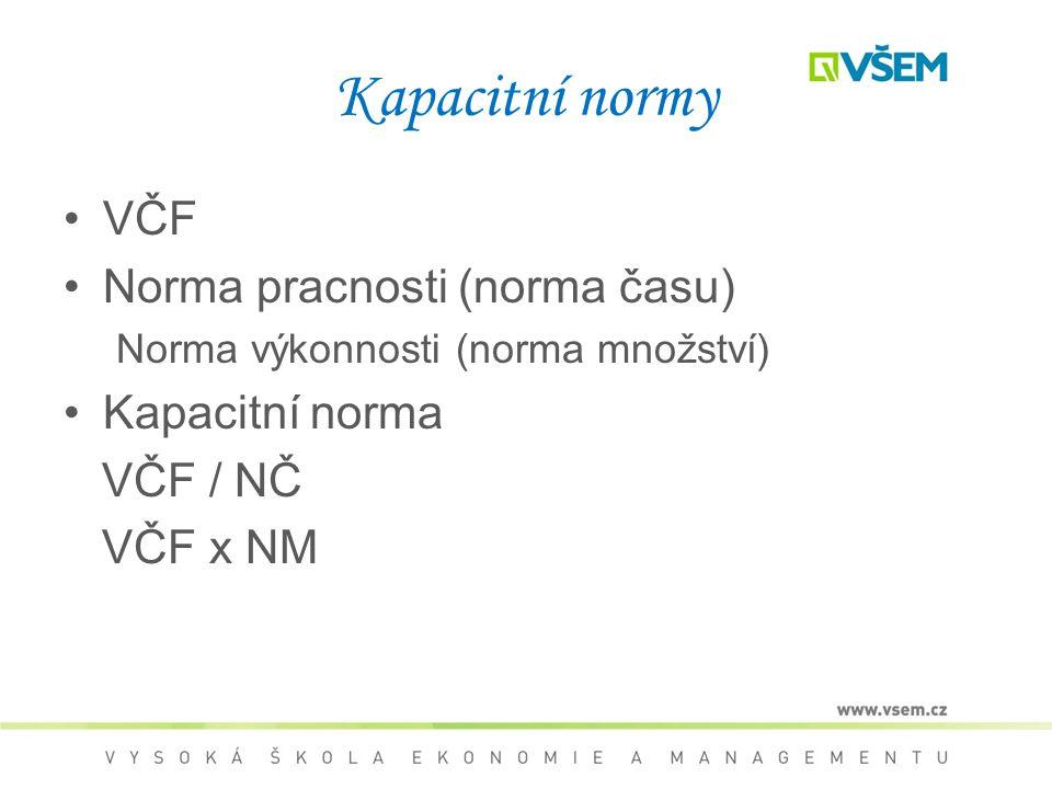 Kapacitní normy VČF Norma pracnosti (norma času) Norma výkonnosti (norma množství) Kapacitní norma VČF / NČ VČF x NM