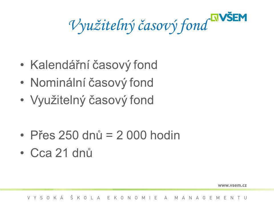Využitelný časový fond Kalendářní časový fond Nominální časový fond Využitelný časový fond Přes 250 dnů = 2 000 hodin Cca 21 dnů