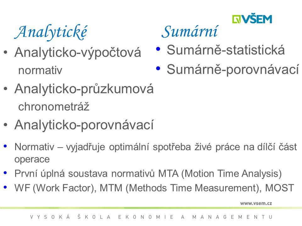 Analytické Analyticko-výpočtová normativ Analyticko-průzkumová chronometráž Analyticko-porovnávací Sumární Sumárně-statistická Sumárně-porovnávací Normativ – vyjadřuje optimální spotřeba živé práce na dílčí část operace První úplná soustava normativů MTA (Motion Time Analysis) WF (Work Factor), MTM (Methods Time Measurement), MOST