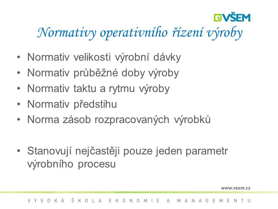 Normativy operativního řízení výroby Normativ velikosti výrobní dávky Normativ průběžné doby výroby Normativ taktu a rytmu výroby Normativ předstihu Norma zásob rozpracovaných výrobků Stanovují nejčastěji pouze jeden parametr výrobního procesu