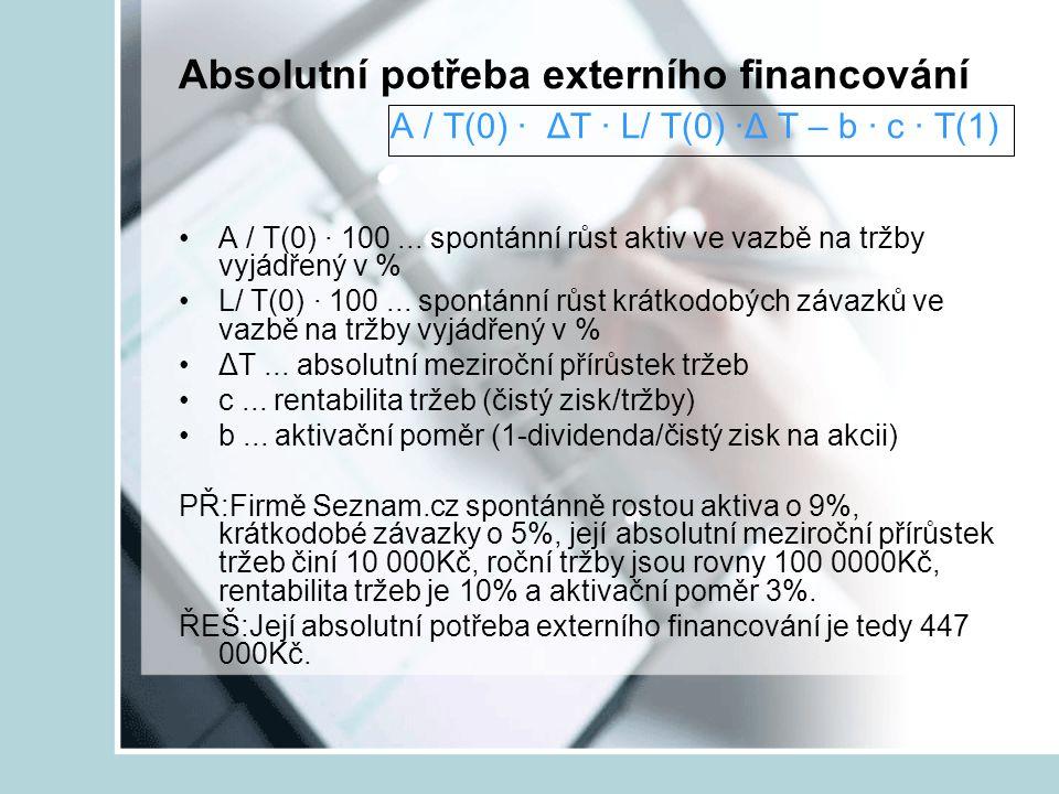 Absolutní potřeba externího financování A / T(0) ∙ ΔT ∙ L/ T(0) ∙Δ T – b ∙ c ∙ T(1) A / T(0) ∙ 100... spontánní růst aktiv ve vazbě na tržby vyjádřený