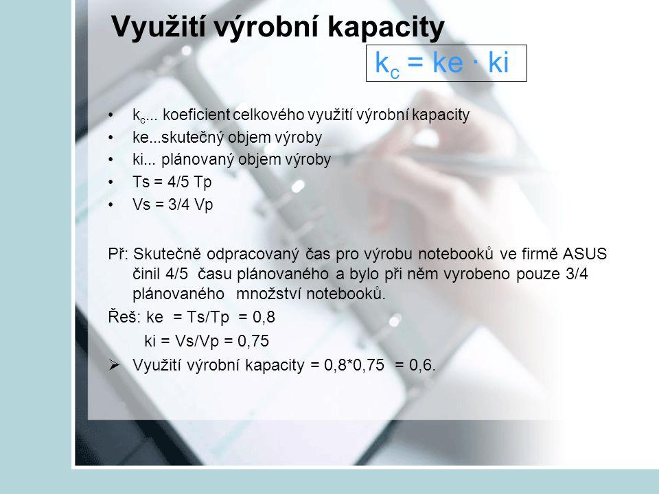 Využití výrobní kapacity k c = ke ∙ ki k c... koeficient celkového využití výrobní kapacity ke...skutečný objem výroby ki... plánovaný objem výroby Ts