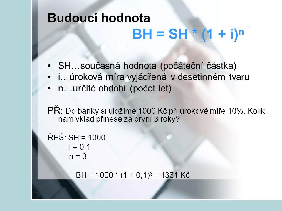 Budoucí hodnota BH = SH * (1 + i) n SH…současná hodnota (počáteční částka) i…úroková míra vyjádřená v desetinném tvaru n…určité období (počet let) PŘ:
