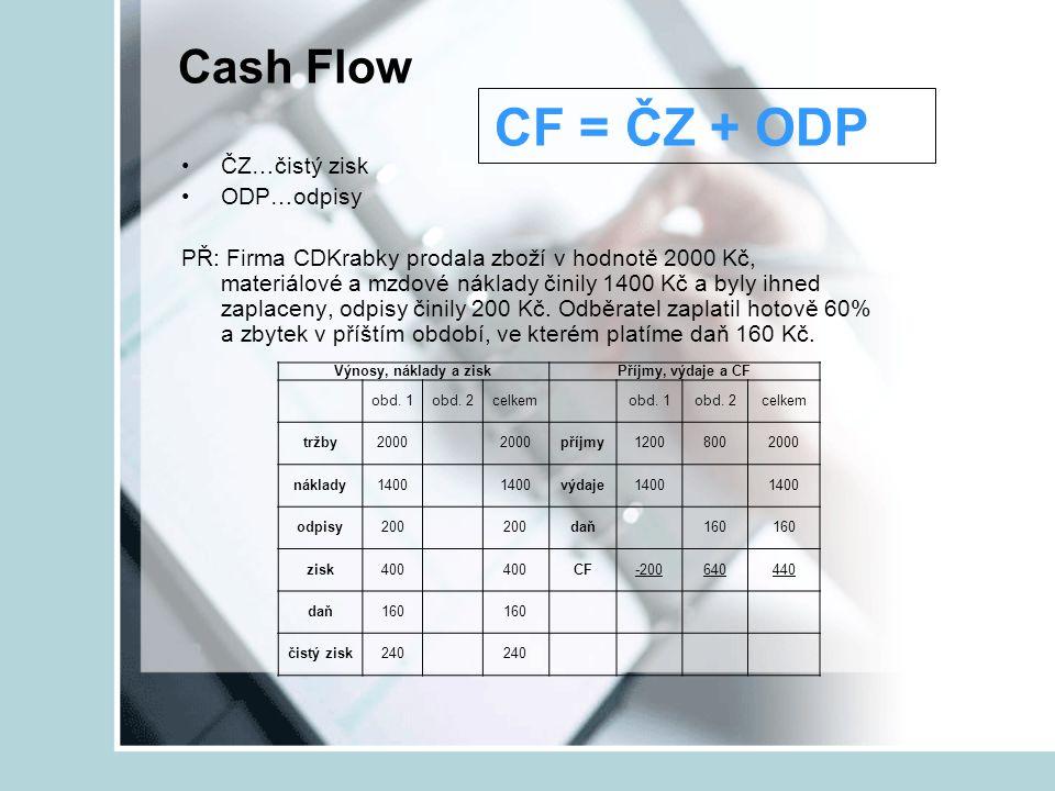 Cash Flow CF = ČZ + ODP ČZ…čistý zisk ODP…odpisy PŘ: Firma CDKrabky prodala zboží v hodnotě 2000 Kč, materiálové a mzdové náklady činily 1400 Kč a byl