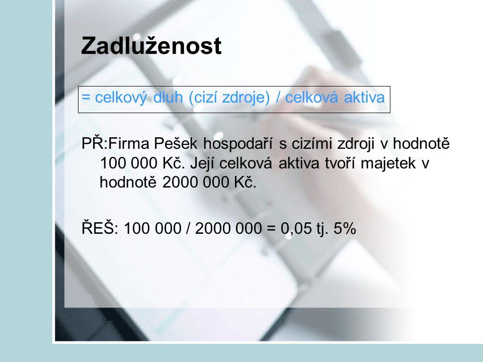 Zadluženost = celkový dluh (cizí zdroje) / celková aktiva PŘ:Firma Pešek hospodaří s cizími zdroji v hodnotě 100 000 Kč. Její celková aktiva tvoří maj