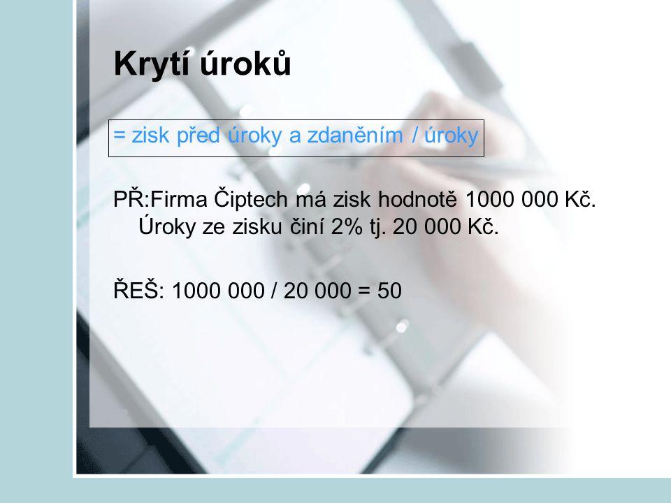 Krytí úroků = zisk před úroky a zdaněním / úroky PŘ:Firma Čiptech má zisk hodnotě 1000 000 Kč. Úroky ze zisku činí 2% tj. 20 000 Kč. ŘEŠ: 1000 000 / 2