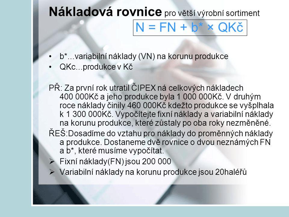 Nákladová rovnice pro větší výrobní sortiment N = FN + b* × QKč b*...variabilní náklady (VN) na korunu produkce QKc...produkce v Kč PŘ: Za první rok u