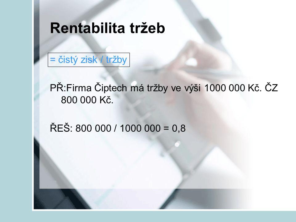 Rentabilita tržeb = čistý zisk / tržby PŘ:Firma Čiptech má tržby ve výši 1000 000 Kč. ČZ 800 000 Kč. ŘEŠ: 800 000 / 1000 000 = 0,8