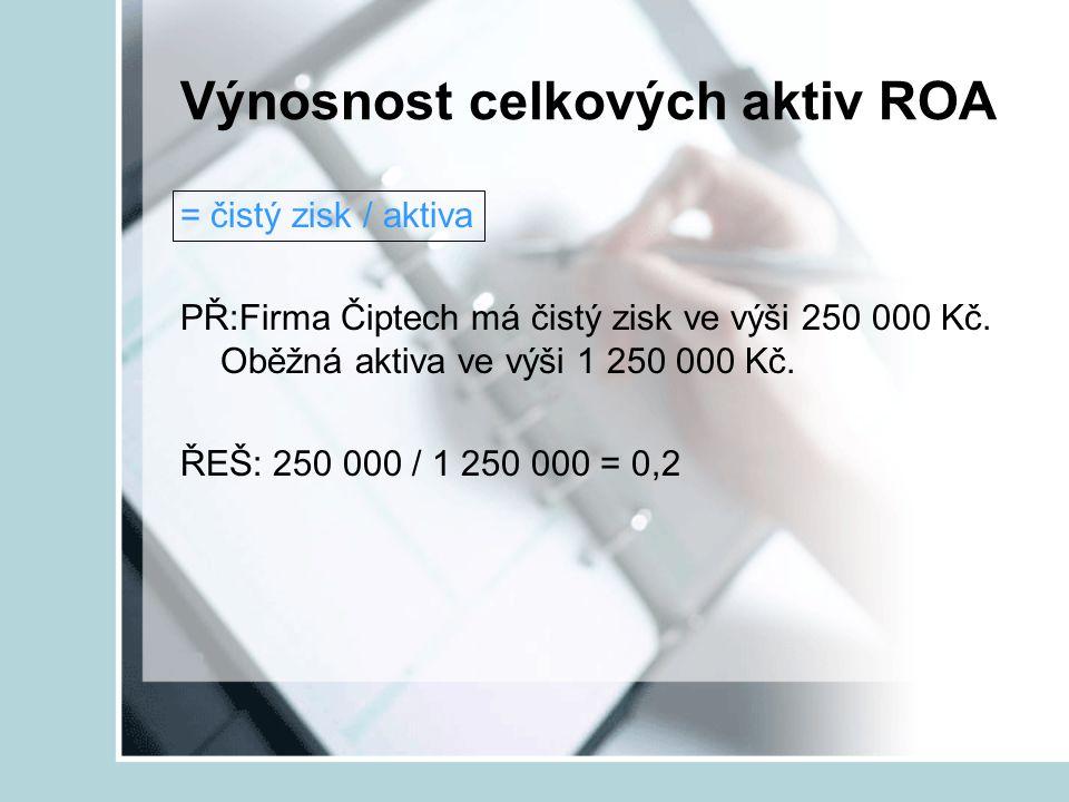 Výnosnost celkových aktiv ROA = čistý zisk / aktiva PŘ:Firma Čiptech má čistý zisk ve výši 250 000 Kč. Oběžná aktiva ve výši 1 250 000 Kč. ŘEŠ: 250 00