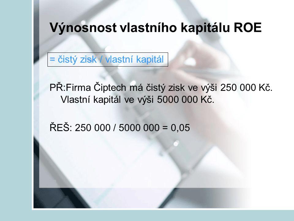 Výnosnost vlastního kapitálu ROE = čistý zisk / vlastní kapitál PŘ:Firma Čiptech má čistý zisk ve výši 250 000 Kč. Vlastní kapitál ve výši 5000 000 Kč