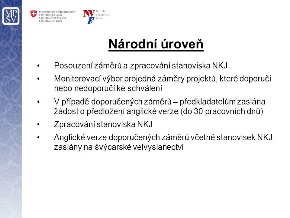 Národní úroveň Posouzení záměrů a zpracování stanoviska NKJ Monitorovací výbor projedná záměry projektů, které doporučí nebo nedoporučí ke schválení V případě doporučených záměrů – předkladatelům zaslána žádost o předložení anglické verze (do 30 pracovních dnů) Zpracování stanoviska NKJ Anglické verze doporučených záměrů včetně stanovisek NKJ zaslány na švýcarské velvyslanectví