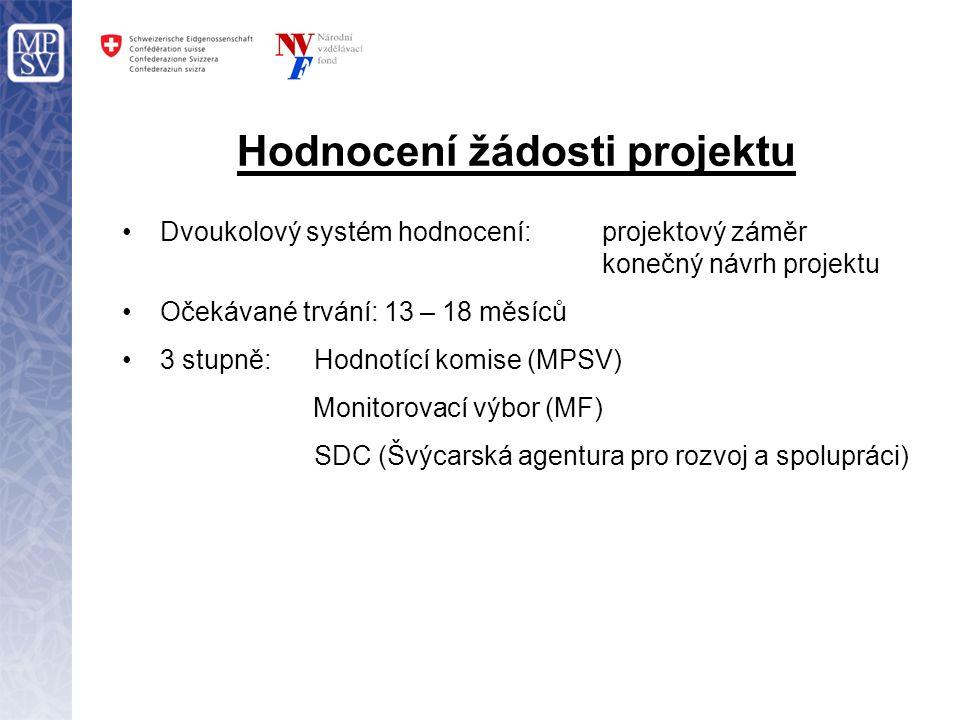 Hodnocení žádosti projektu Dvoukolový systém hodnocení:projektový záměr konečný návrh projektu Očekávané trvání: 13 – 18 měsíců 3 stupně: Hodnotící komise (MPSV) Monitorovací výbor (MF) SDC (Švýcarská agentura pro rozvoj a spolupráci)