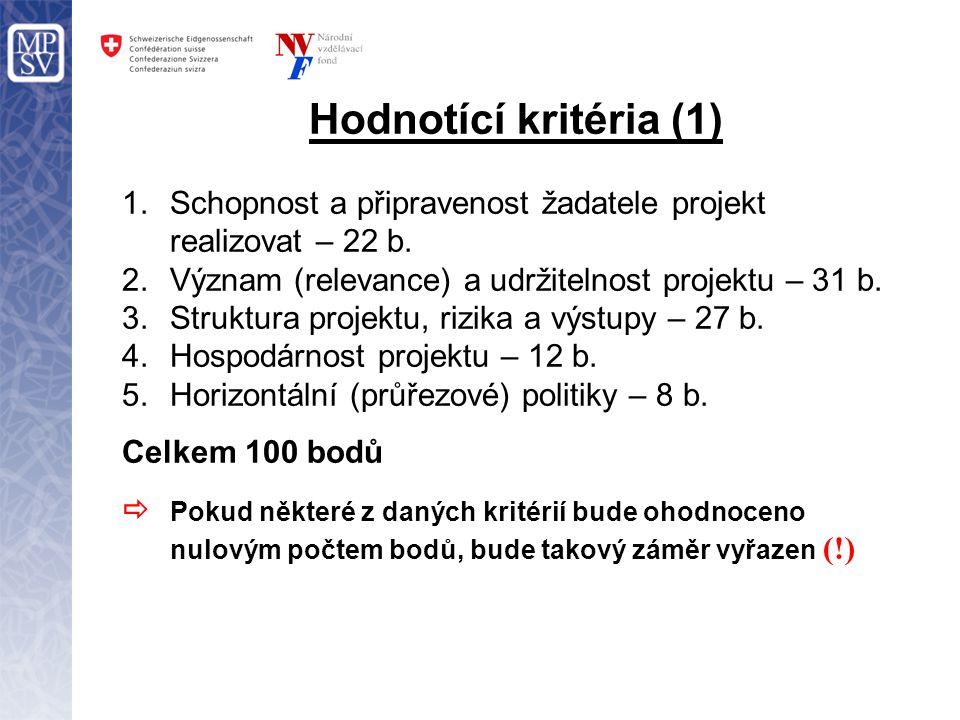 Hodnotící kritéria (1) 1.Schopnost a připravenost žadatele projekt realizovat – 22 b.