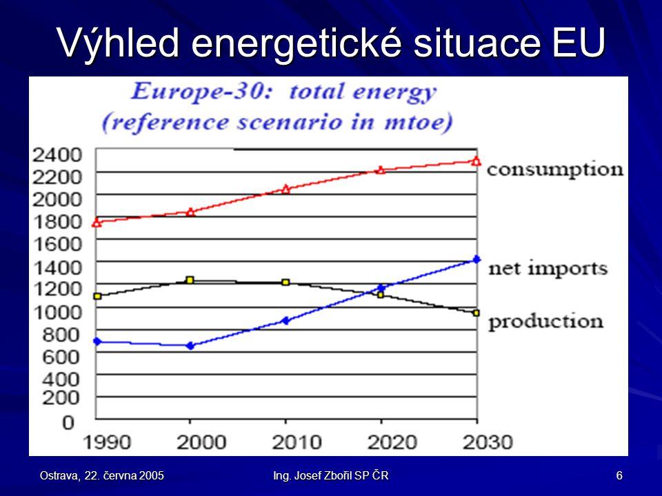 Ostrava, 22. června 2005 Ing. Josef Zbořil SP ČR 6 Výhled energetické situace EU