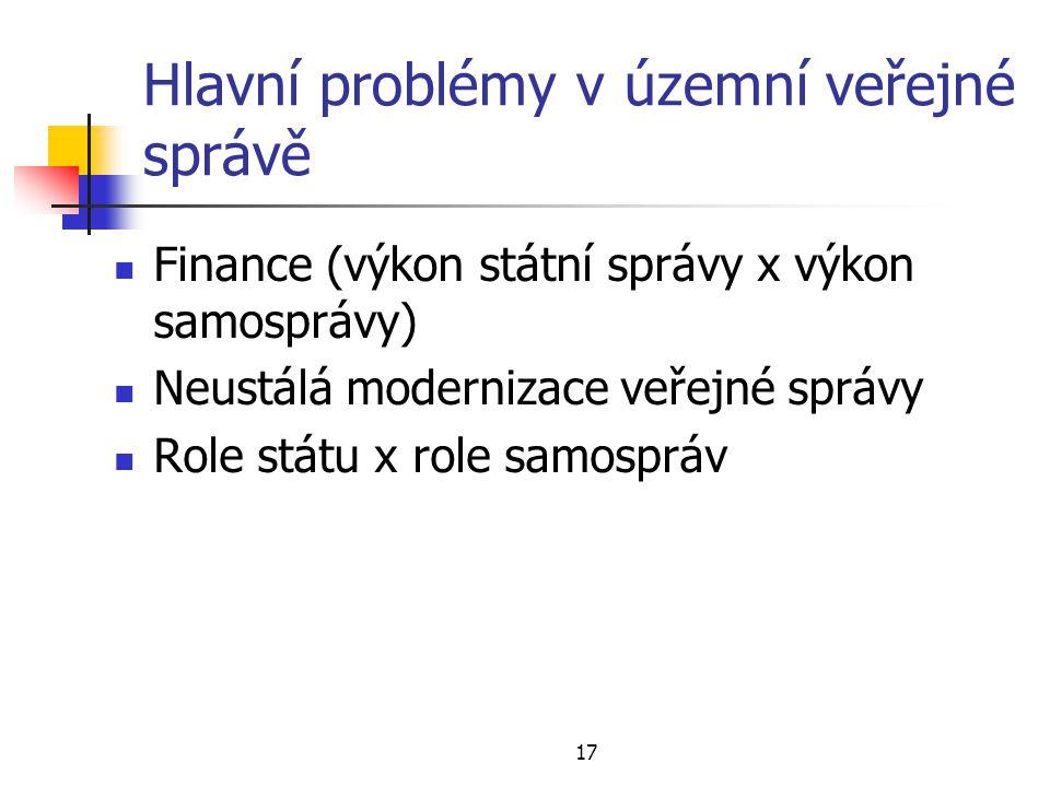 17 Hlavní problémy v územní veřejné správě Finance (výkon státní správy x výkon samosprávy) Neustálá modernizace veřejné správy Role státu x role samo