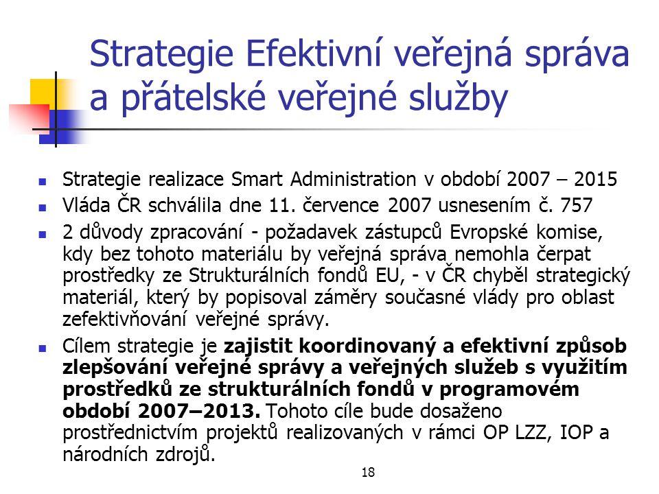 18 Strategie Efektivní veřejná správa a přátelské veřejné služby Strategie realizace Smart Administration v období 2007 – 2015 Vláda ČR schválila dne