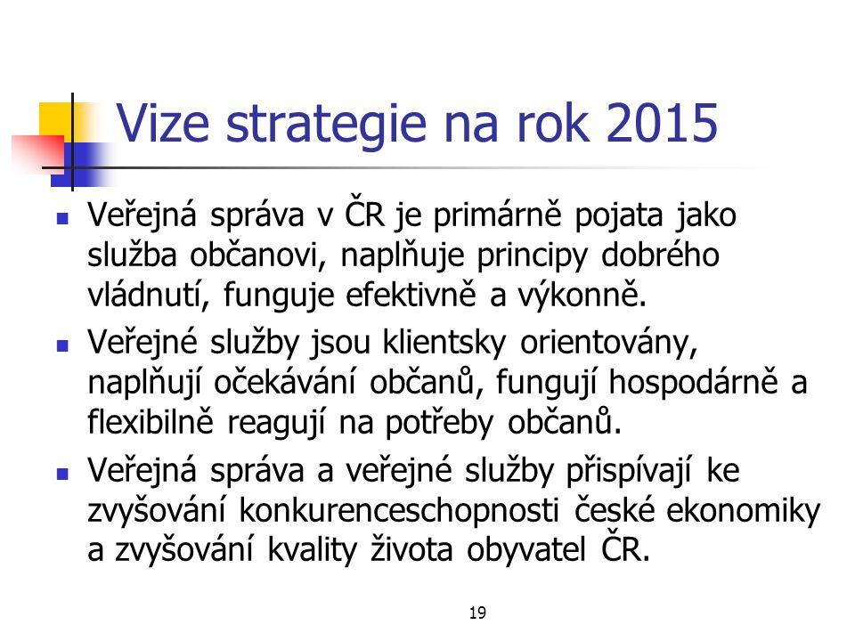 19 Vize strategie na rok 2015 Veřejná správa v ČR je primárně pojata jako služba občanovi, naplňuje principy dobrého vládnutí, funguje efektivně a výk