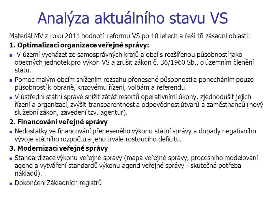 Analýza aktuálního stavu VS Materiál MV z roku 2011 hodnotí reformu VS po 10 letech a řeší tři zásadní oblasti: 1. Optimalizaci organizace veřejné spr