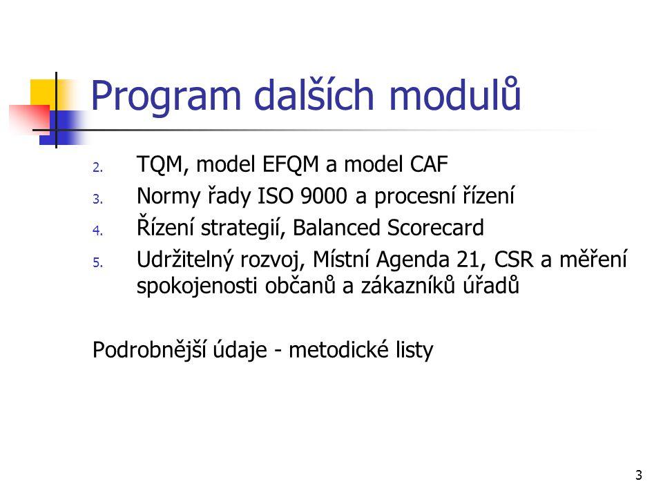 3 Program dalších modulů 2. TQM, model EFQM a model CAF 3. Normy řady ISO 9000 a procesní řízení 4. Řízení strategií, Balanced Scorecard 5. Udržitelný