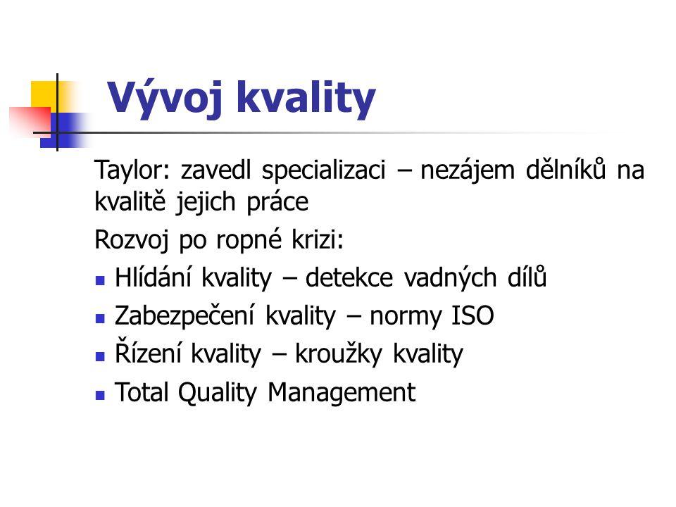 Vývoj kvality Taylor: zavedl specializaci – nezájem dělníků na kvalitě jejich práce Rozvoj po ropné krizi: Hlídání kvality – detekce vadných dílů Zabe
