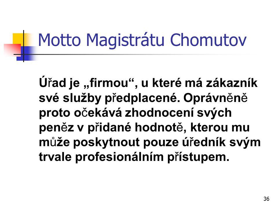 """Motto Magistrátu Chomutov Úřad je """"firmou"""", u které má zákazník své služby předplacené. Oprávněně proto očekává zhodnocení svých peněz v přidané hodno"""