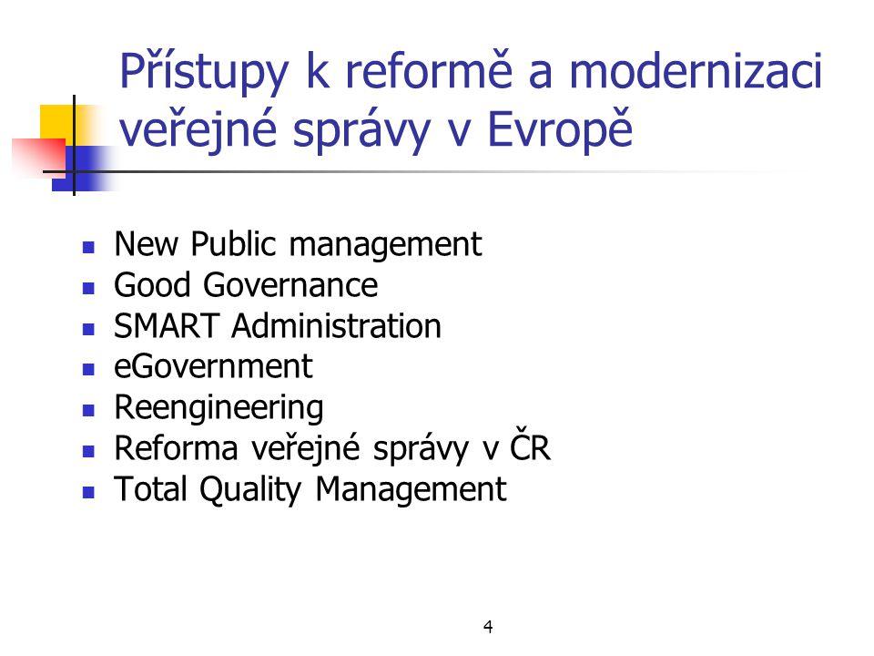 4 Přístupy k reformě a modernizaci veřejné správy v Evropě New Public management Good Governance SMART Administration eGovernment Reengineering Reform