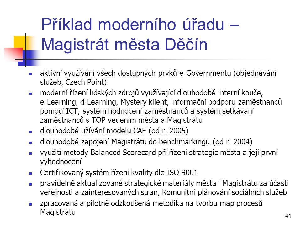 41 Příklad moderního úřadu – Magistrát města Děčín aktivní využívání všech dostupných prvků e-Governmentu (objednávání služeb, Czech Point) moderní ří