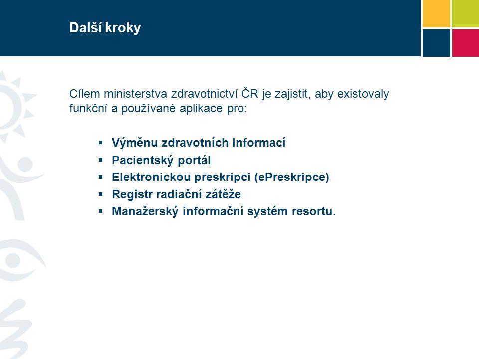 Další kroky Cílem ministerstva zdravotnictví ČR je zajistit, aby existovaly funkční a používané aplikace pro:  Výměnu zdravotních informací  Pacientský portál  Elektronickou preskripci (ePreskripce)  Registr radiační zátěže  Manažerský informační systém resortu.