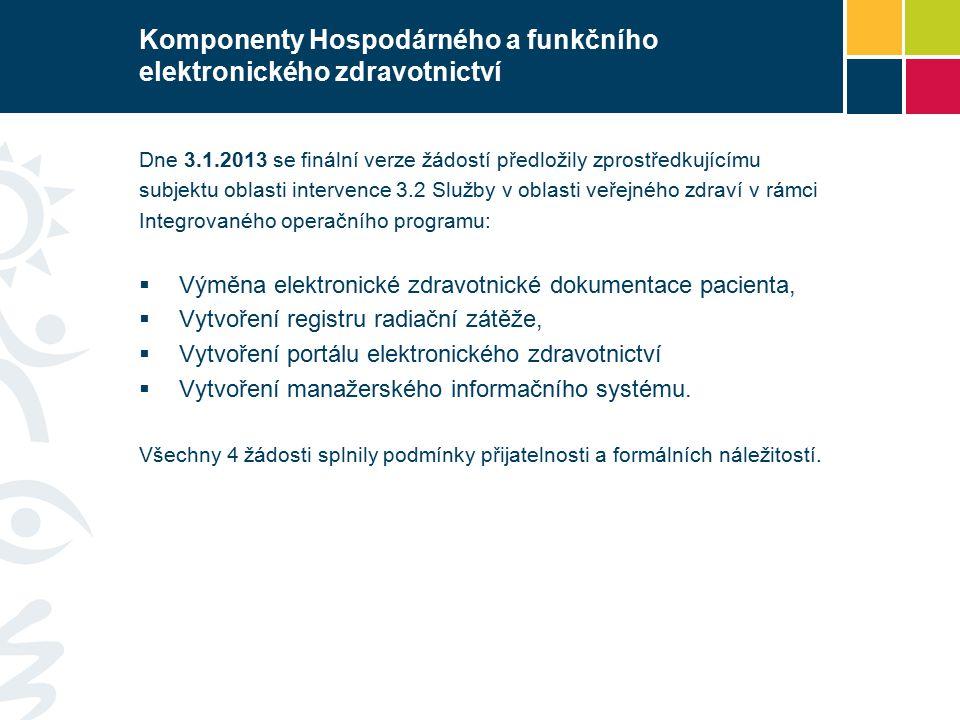 Dne 3.1.2013 se finální verze žádostí předložily zprostředkujícímu subjektu oblasti intervence 3.2 Služby v oblasti veřejného zdraví v rámci Integrovaného operačního programu:  Výměna elektronické zdravotnické dokumentace pacienta,  Vytvoření registru radiační zátěže,  Vytvoření portálu elektronického zdravotnictví  Vytvoření manažerského informačního systému.