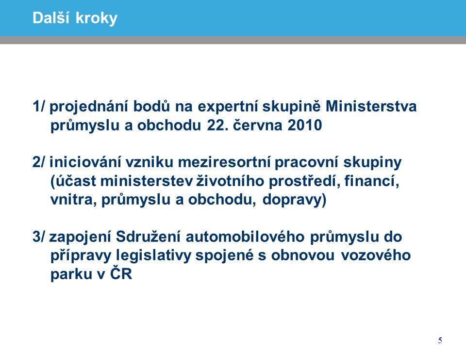 5 Další kroky 1/ projednání bodů na expertní skupině Ministerstva průmyslu a obchodu 22. června 2010 2/ iniciování vzniku meziresortní pracovní skupin