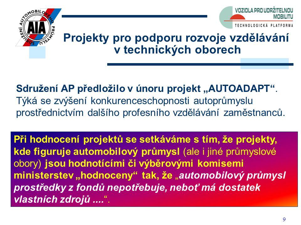"""9 Projekty pro podporu rozvoje vzdělávání v technických oborech Sdružení AP předložilo v únoru projekt """"AUTOADAPT"""". Týká se zvýšení konkurenceschopnos"""