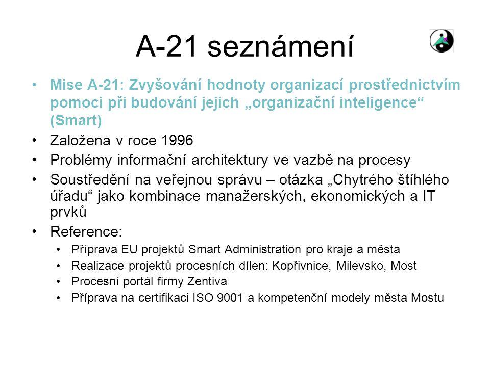 """A-21 seznámení Mise A-21: Zvyšování hodnoty organizací prostřednictvím pomoci při budování jejich """"organizační inteligence"""" (Smart) Založena v roce 19"""