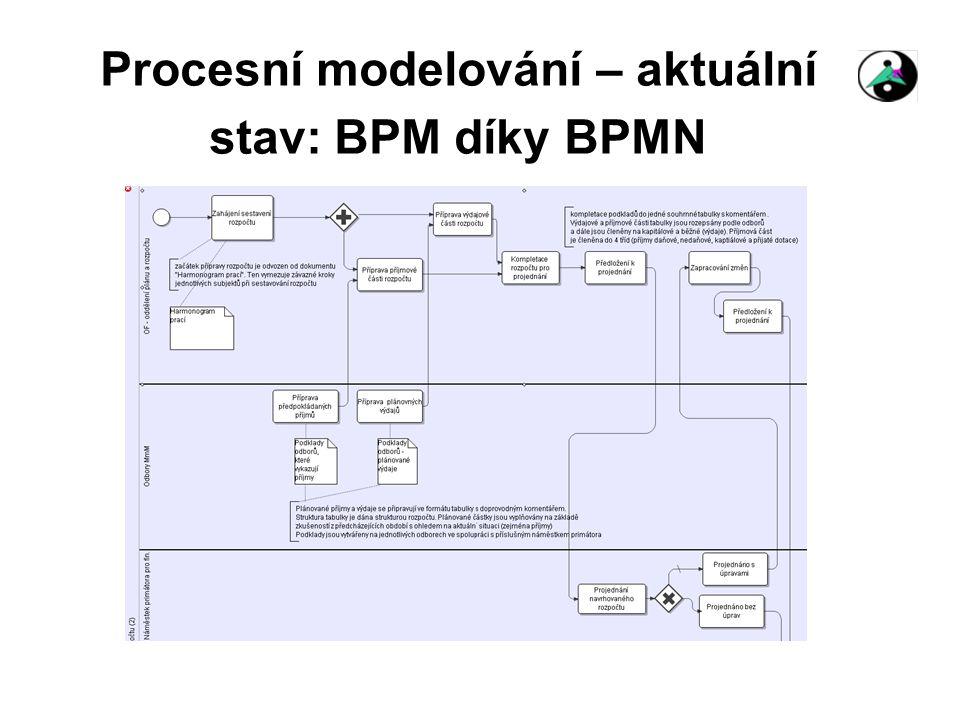 Procesní modelování – aktuální stav: BPM díky BPMN