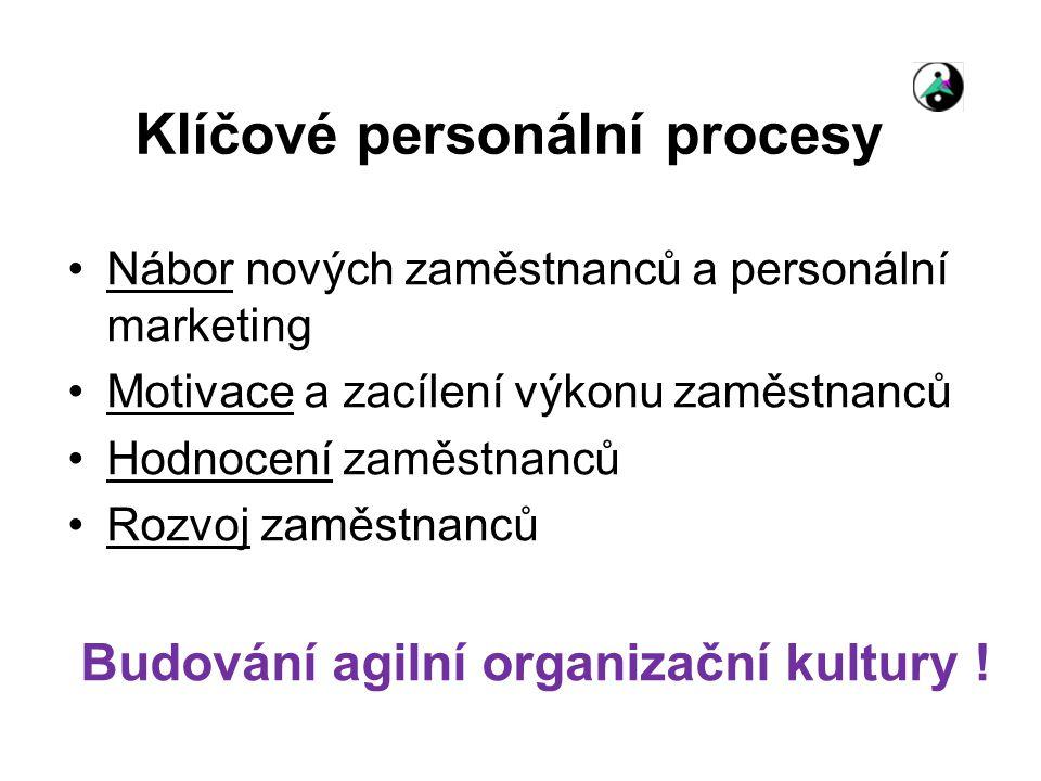 Klíčové personální procesy Nábor nových zaměstnanců a personální marketing Motivace a zacílení výkonu zaměstnanců Hodnocení zaměstnanců Rozvoj zaměstn